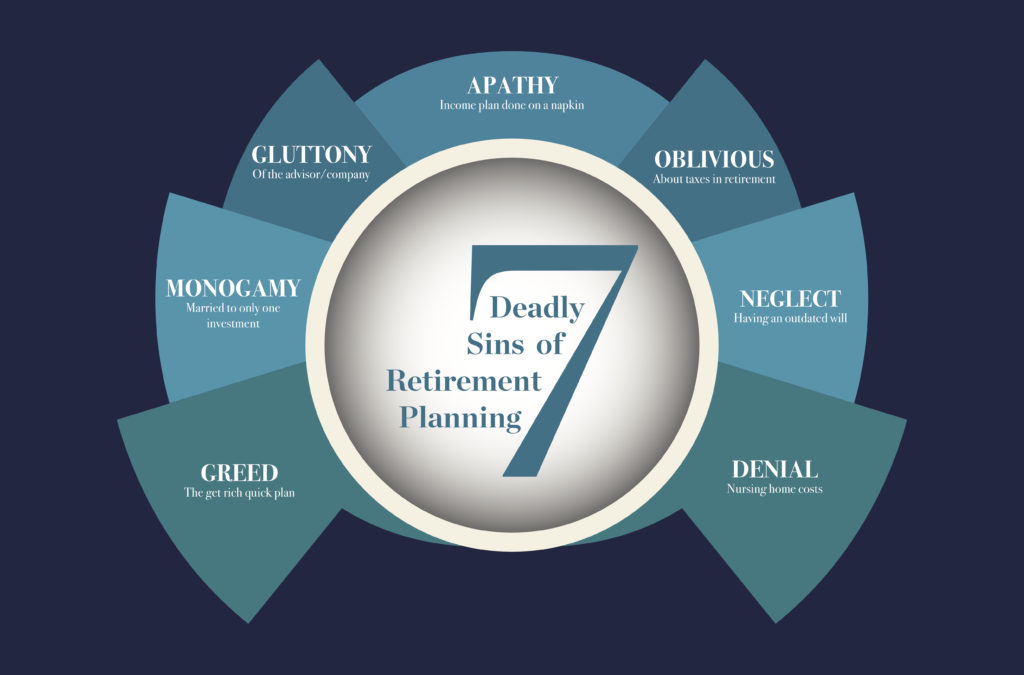 The 7 Deadly Sins of Retirement Planning